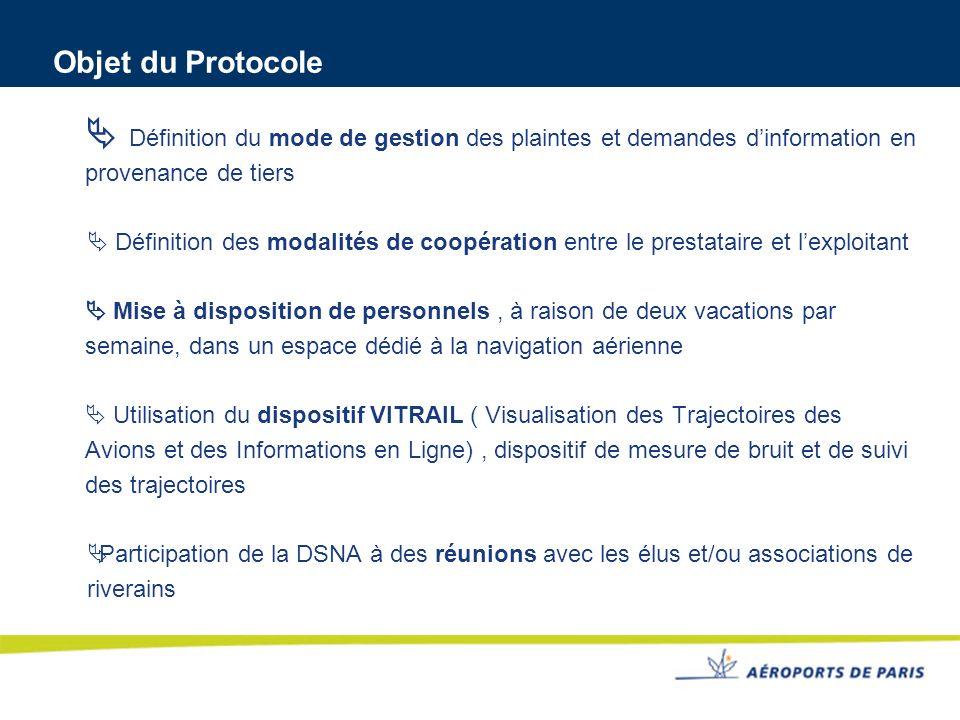 Objet du Protocole  Définition du mode de gestion des plaintes et demandes d'information en provenance de tiers.