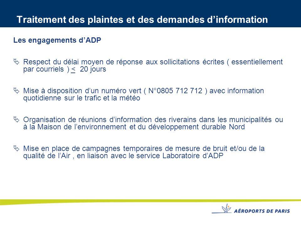 Traitement des plaintes et des demandes d'information