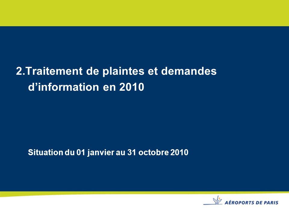 2.Traitement de plaintes et demandes d'information en 2010 Situation du 01 janvier au 31 octobre 2010