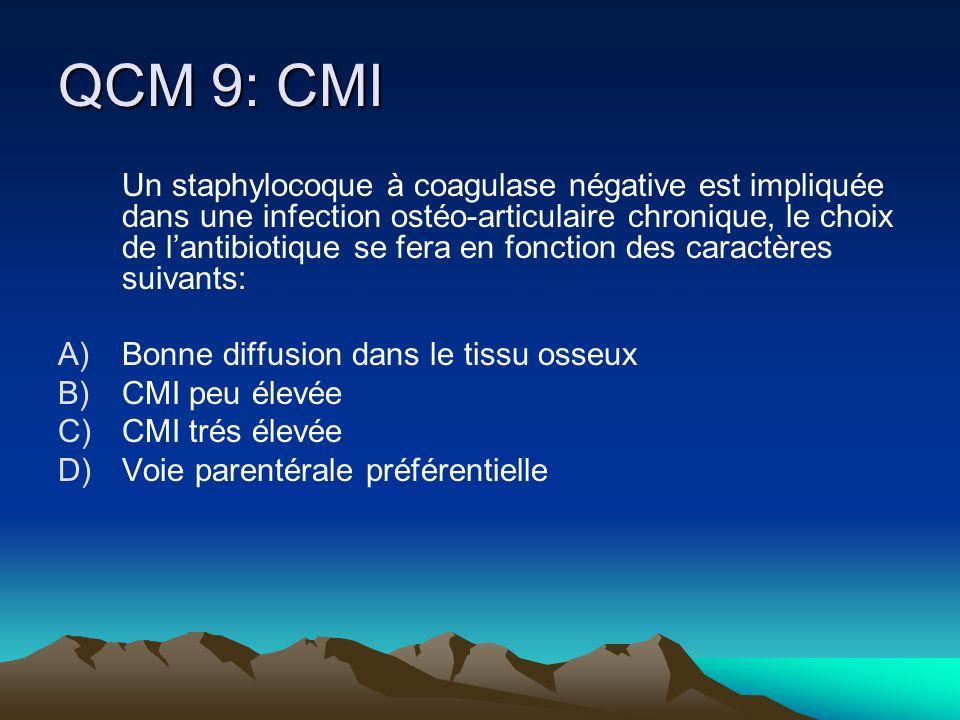 QCM 9: CMI
