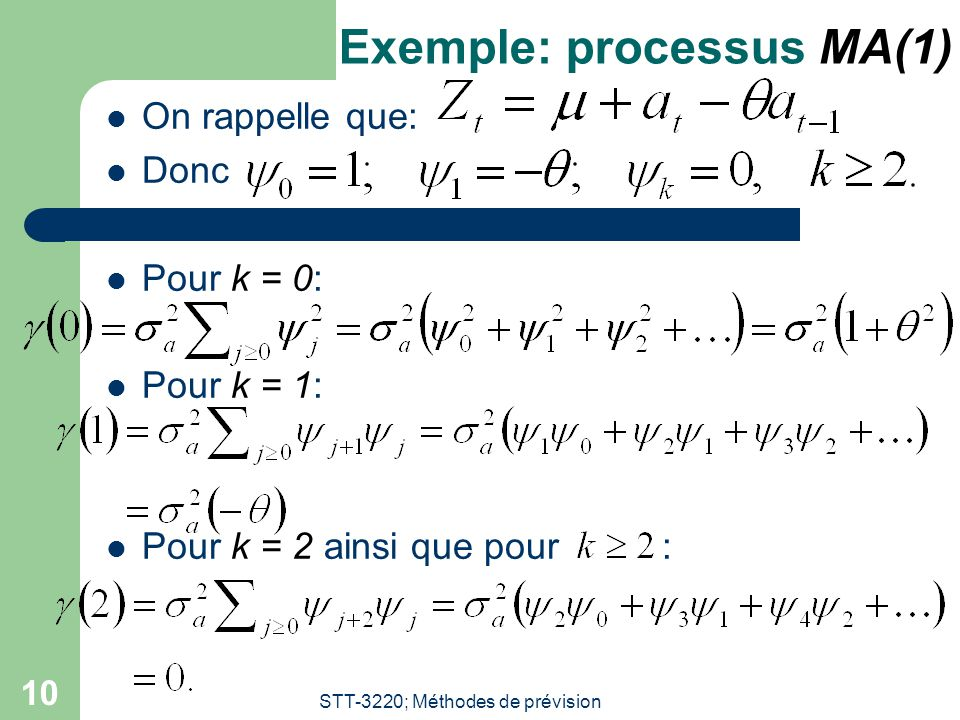 Exemple: processus MA(1)