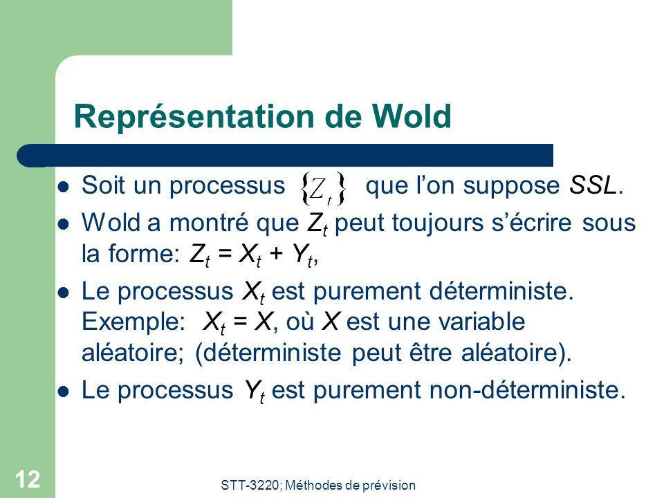 Représentation de Wold