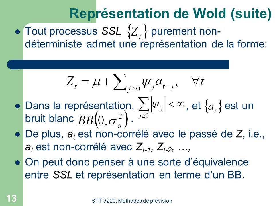 Représentation de Wold (suite)