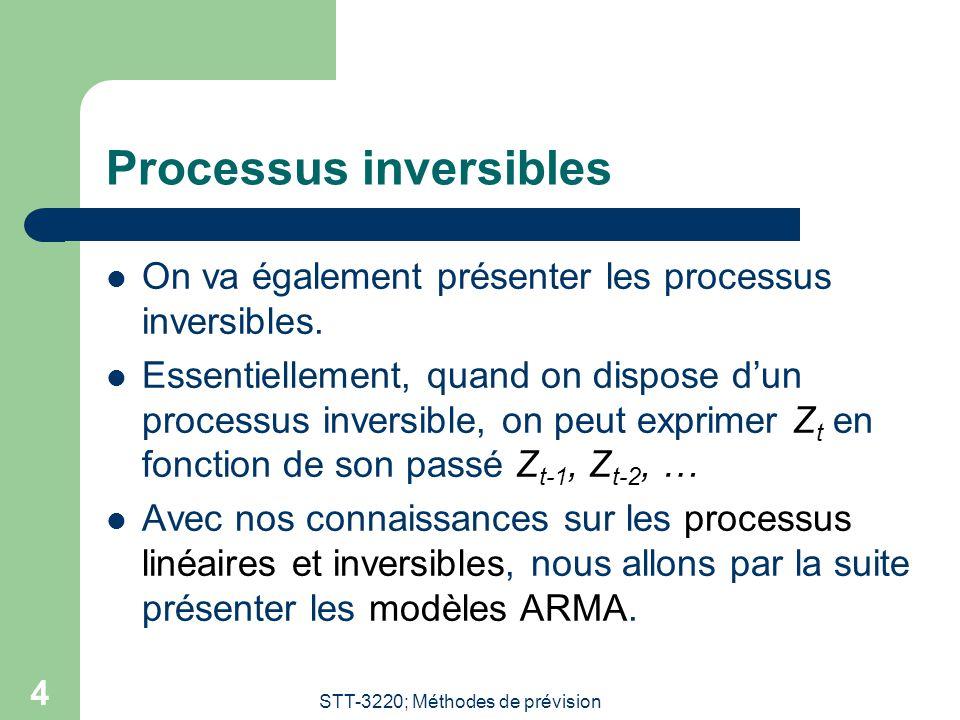 Processus inversibles