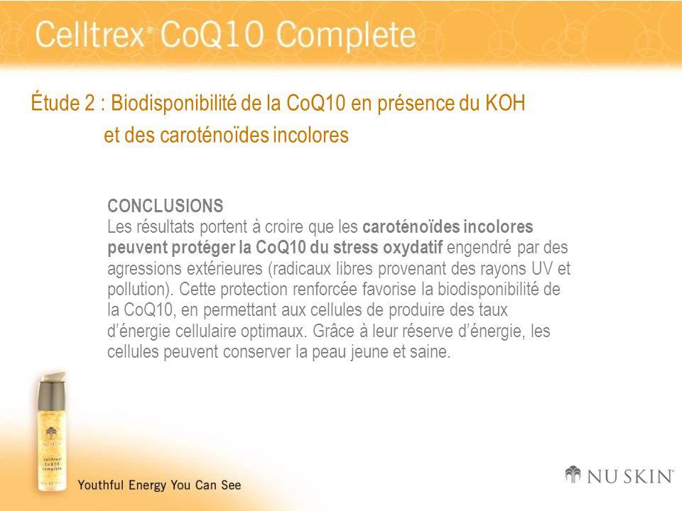 Étude 2 : Biodisponibilité de la CoQ10 en présence du KOH