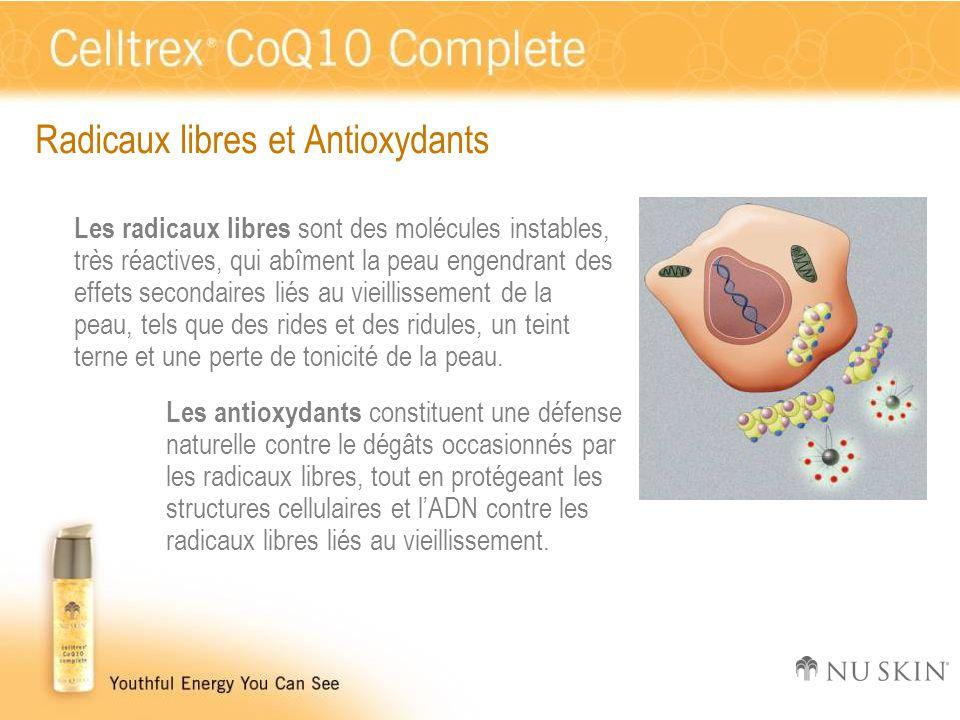 Radicaux libres et Antioxydants
