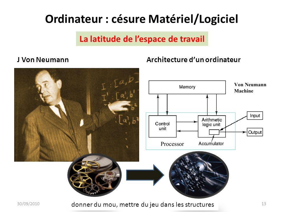 Ordinateur : césure Matériel/Logiciel