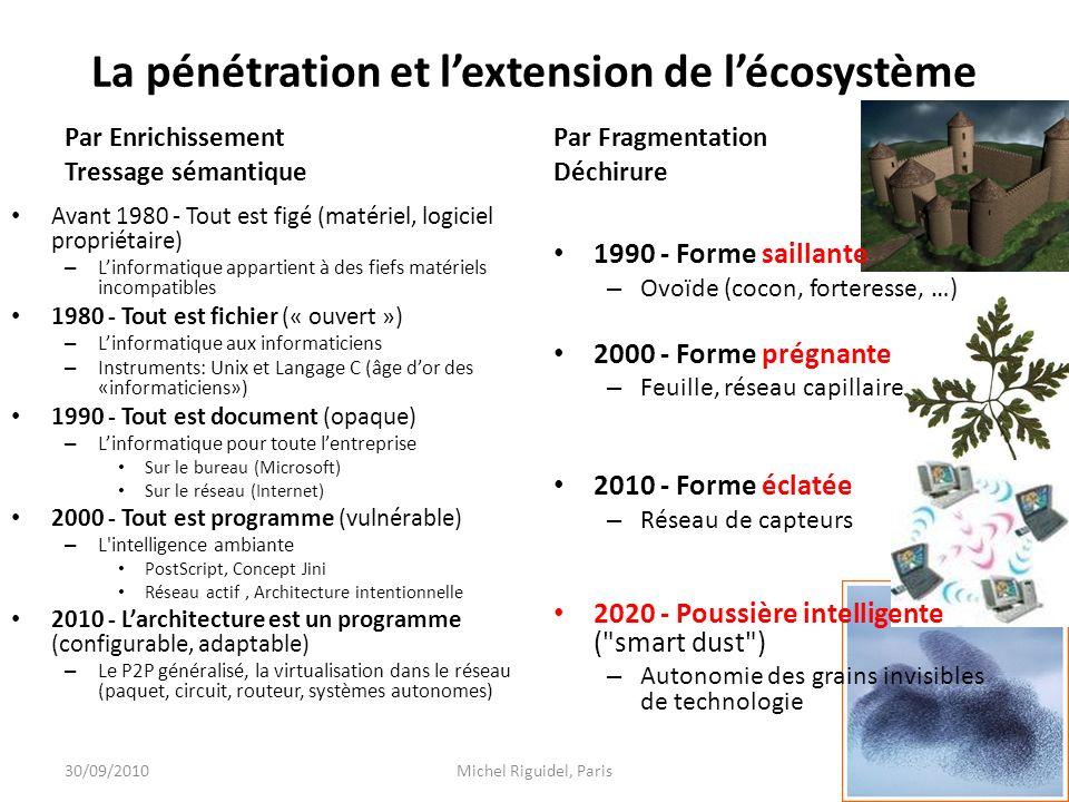 La pénétration et l'extension de l'écosystème
