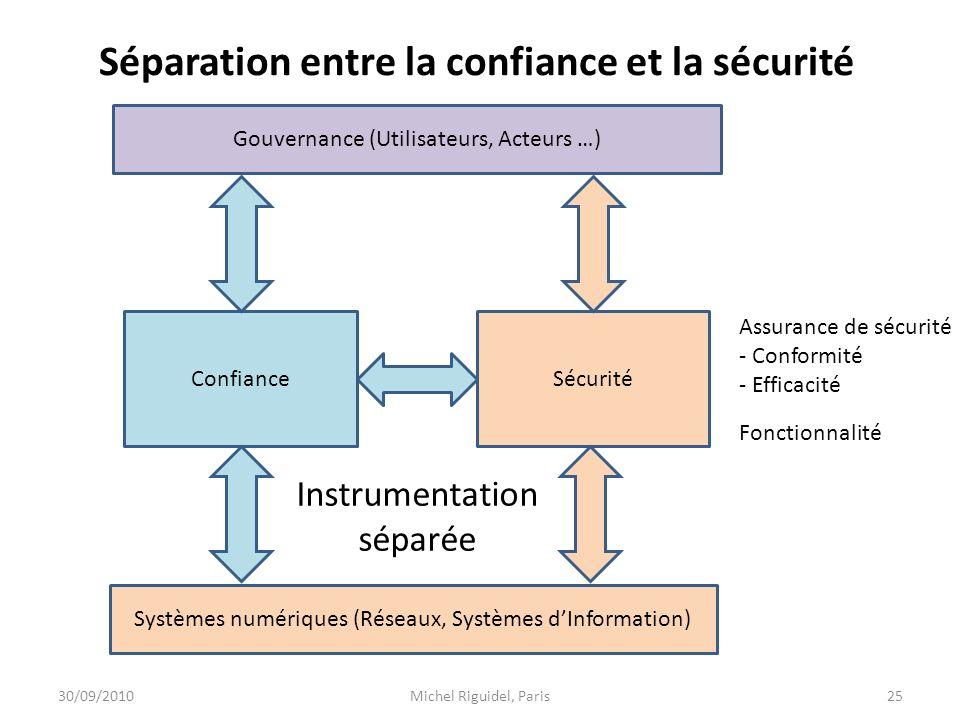 Séparation entre la confiance et la sécurité