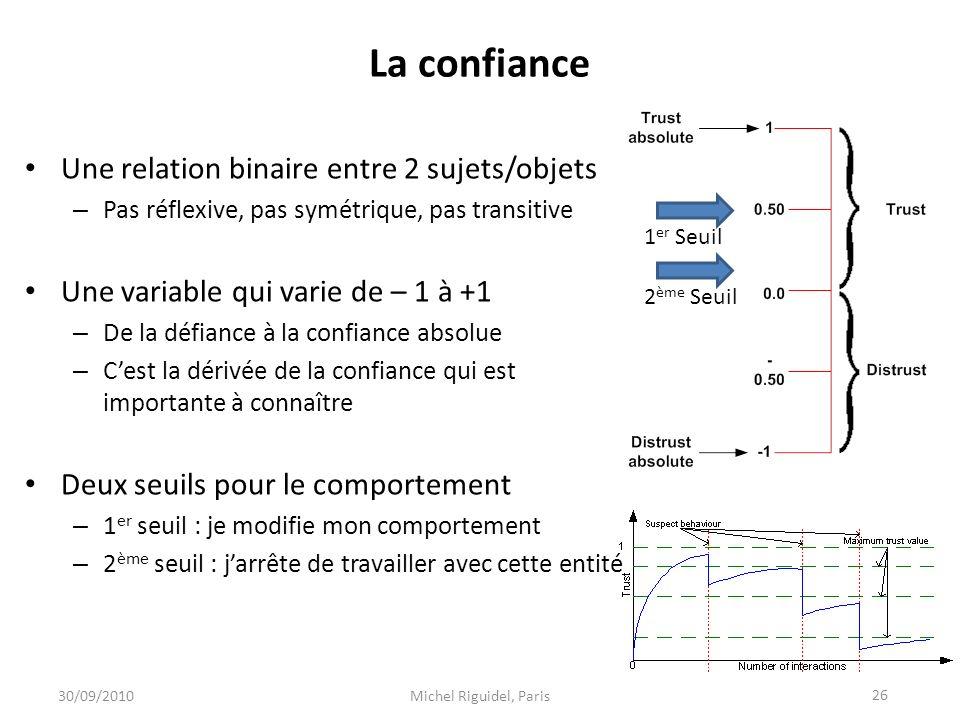 La confiance Une relation binaire entre 2 sujets/objets