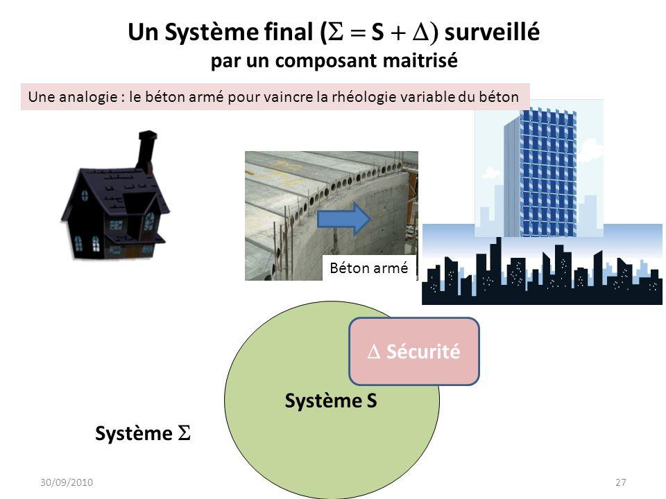 Un Système final (S = S + D) surveillé par un composant maitrisé