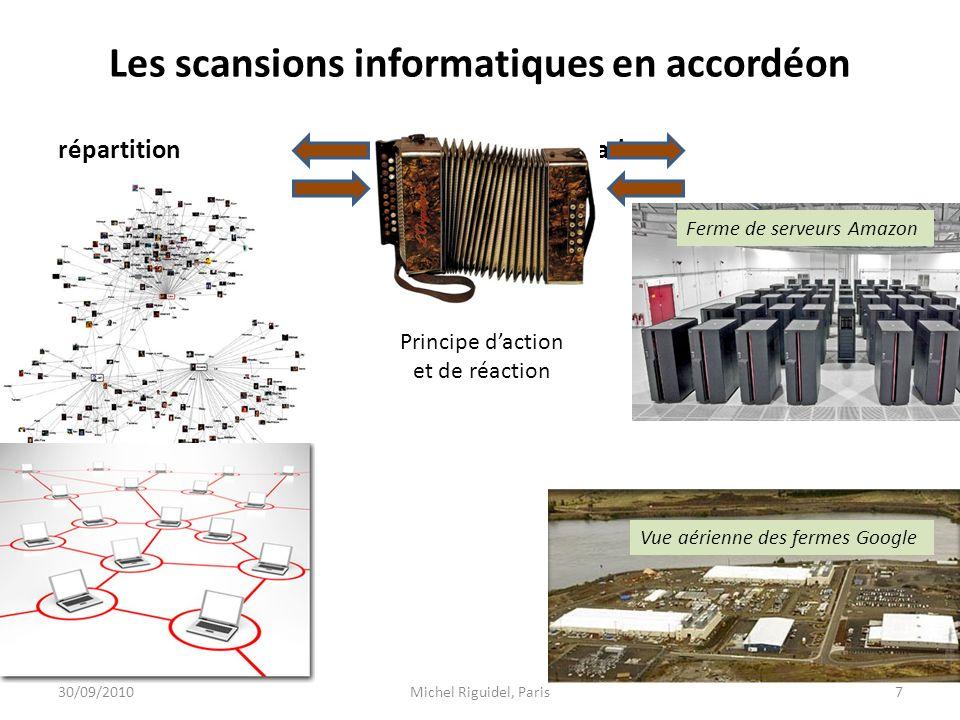 Les scansions informatiques en accordéon
