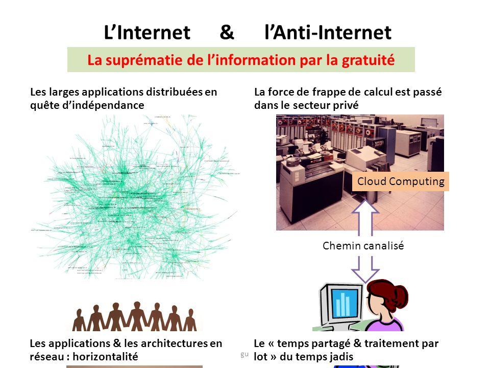L'Internet & l'Anti-Internet