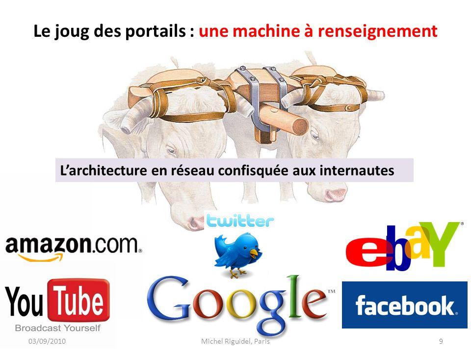 Le joug des portails : une machine à renseignement