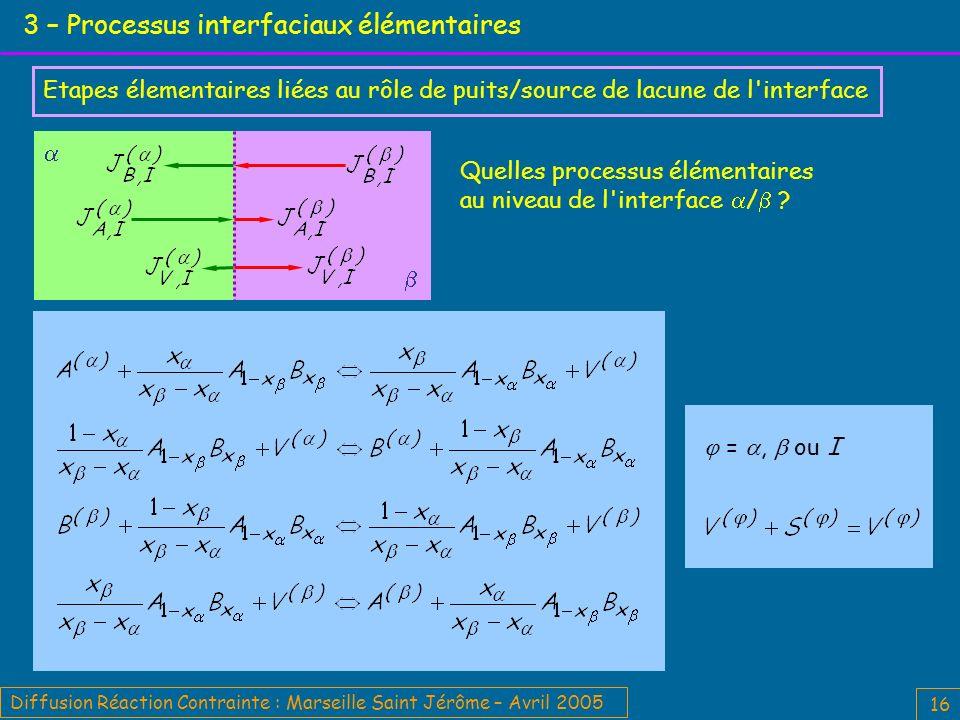 3 – Processus interfaciaux élémentaires