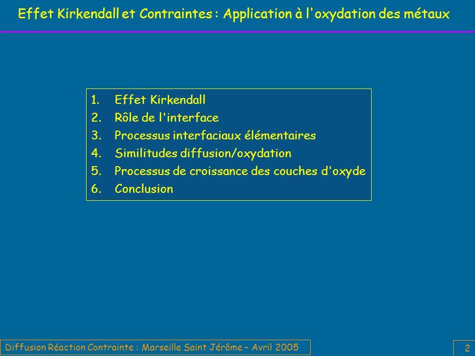 Effet Kirkendall et Contraintes : Application à l oxydation des métaux