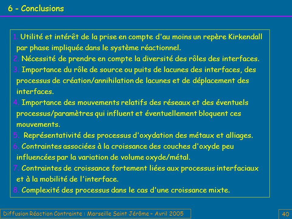 6 - Conclusions Utilité et intérêt de la prise en compte d au moins un repère Kirkendall par phase impliquée dans le système réactionnel.