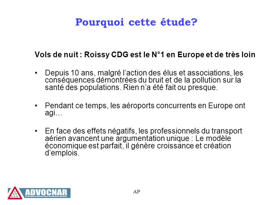 Pourquoi cette étude Vols de nuit : Roissy CDG est le N°1 en Europe et de très loin.