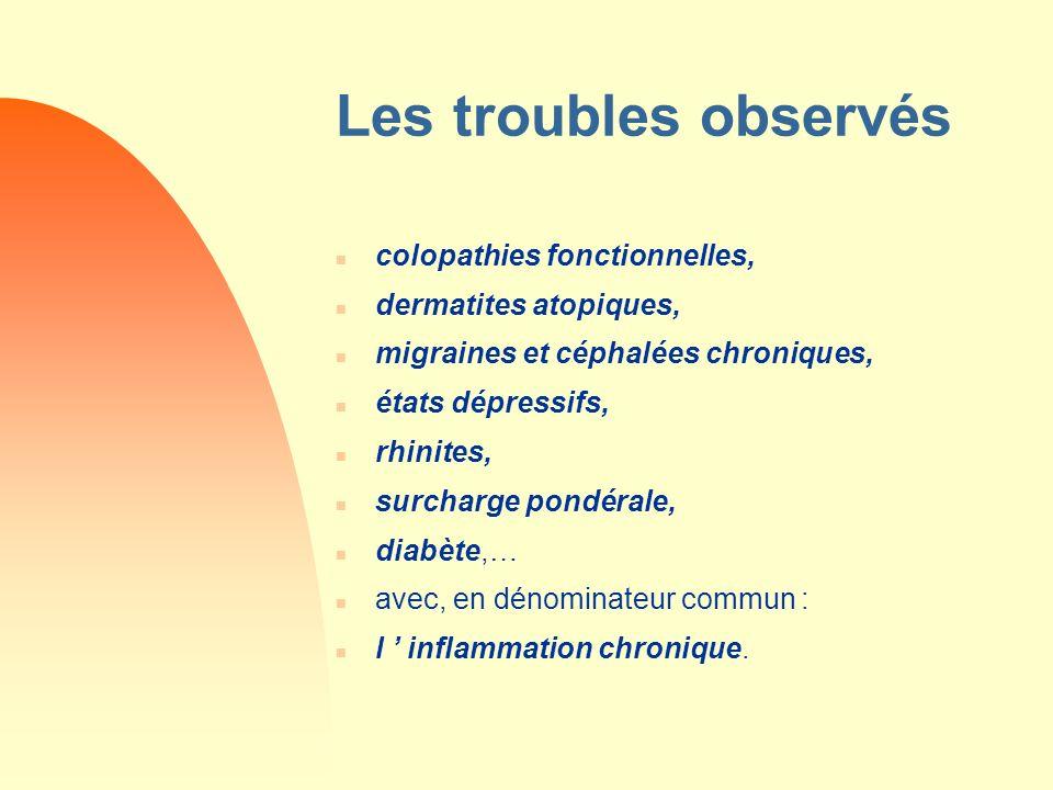 Les troubles observés colopathies fonctionnelles,