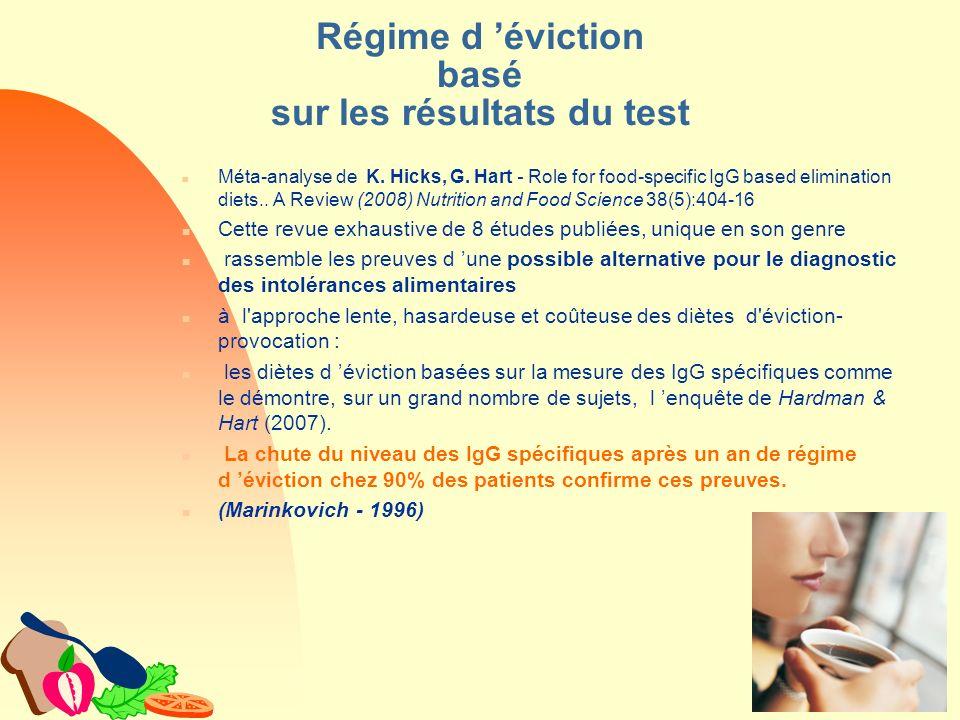 Régime d 'éviction basé sur les résultats du test