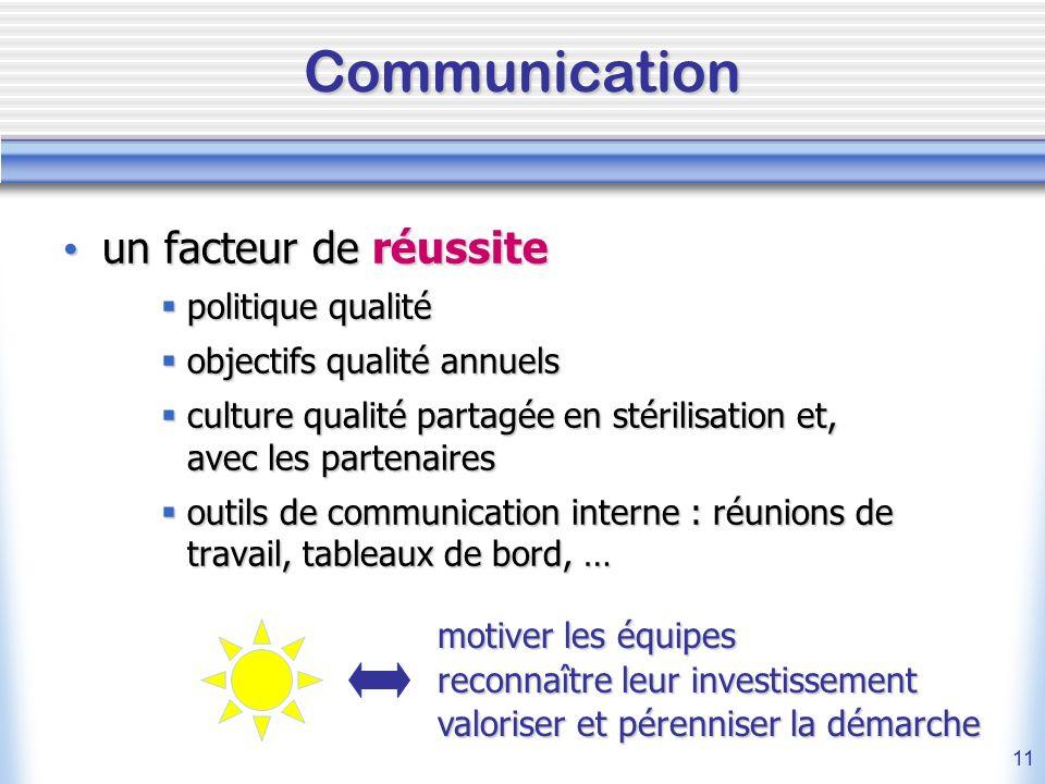 Communication un facteur de réussite politique qualité