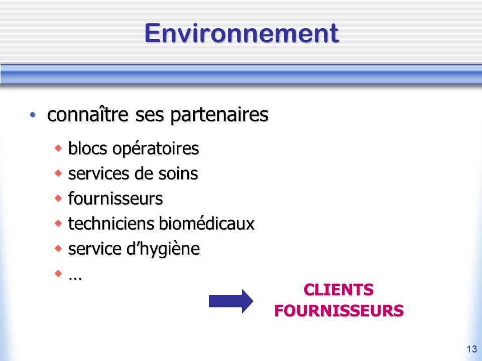 Environnement connaître ses partenaires blocs opératoires