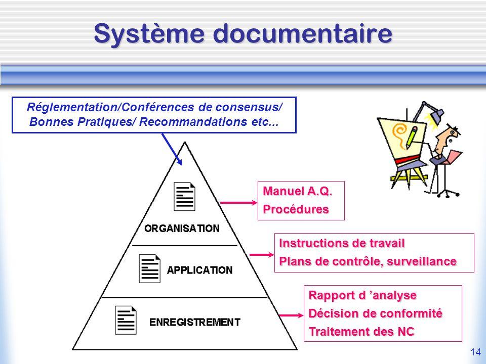 Système documentaire Réglementation/Conférences de consensus/