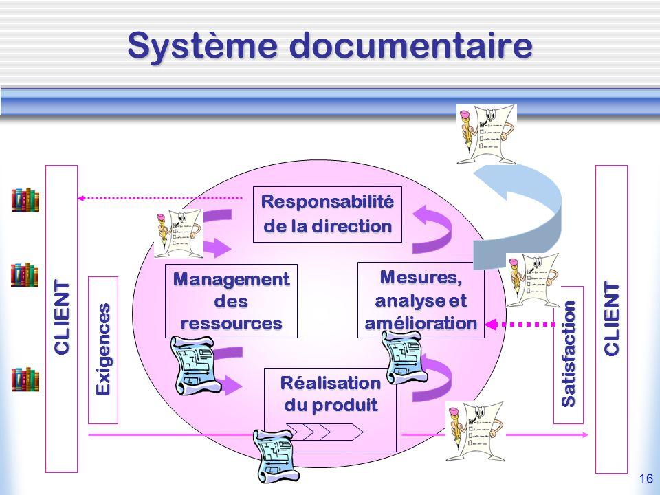 Management des ressources Réalisation du produit