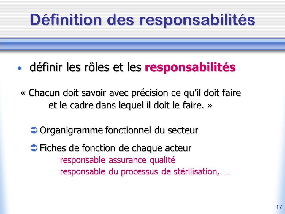 Définition des responsabilités