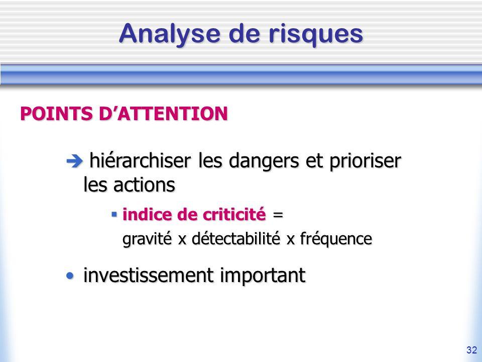 Analyse de risques hiérarchiser les dangers et prioriser les actions