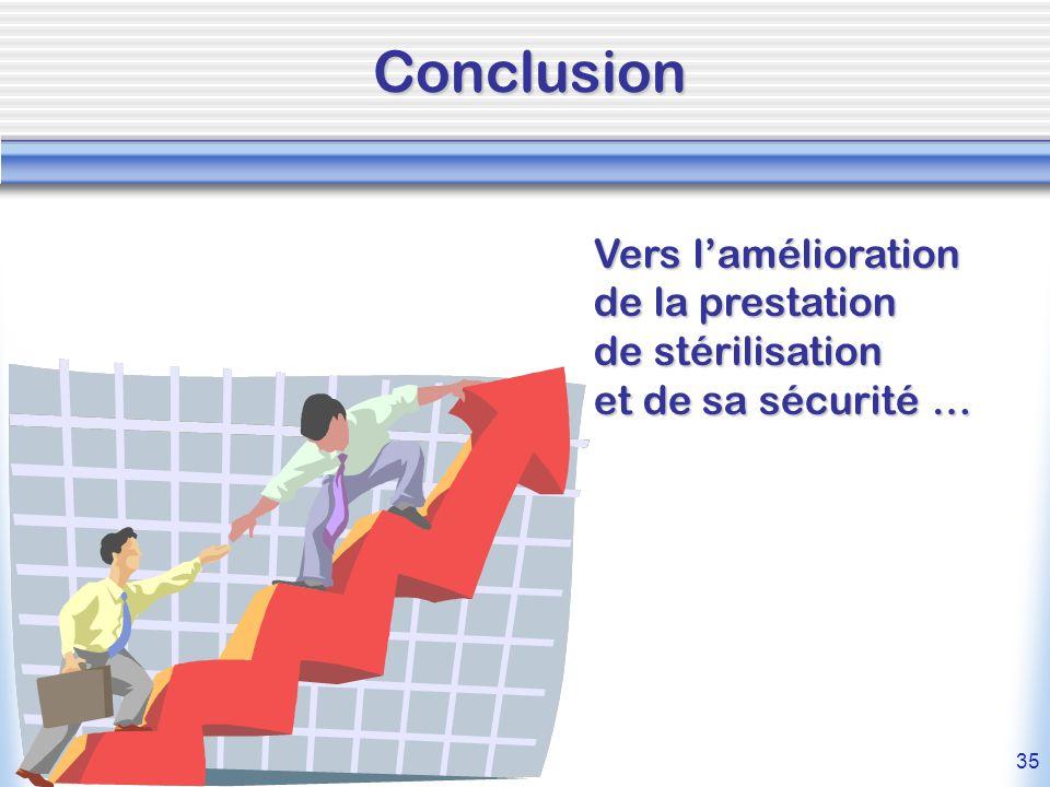 Conclusion Vers l'amélioration de la prestation de stérilisation