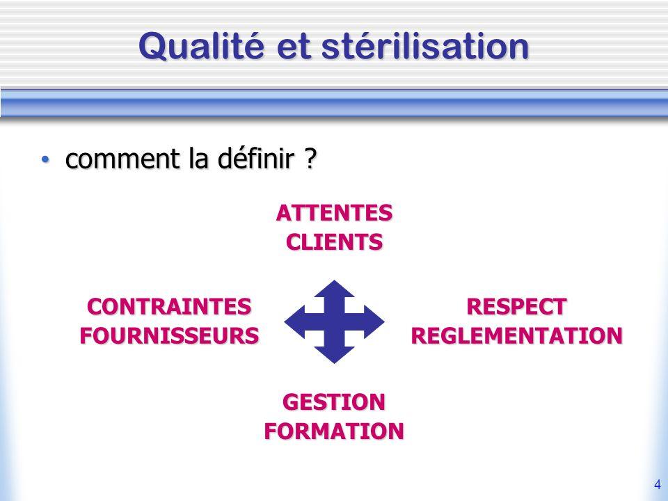 Qualité et stérilisation