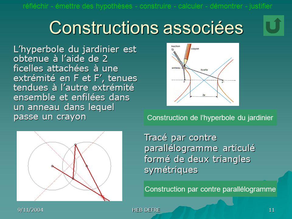 Constructions associées