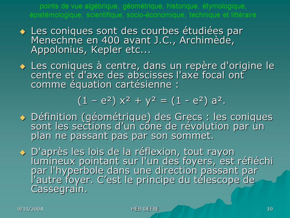 points de vue algébrique, géométrique, historique, étymologique, épistémologique, scientifique, socio-économique, technique et littéraire