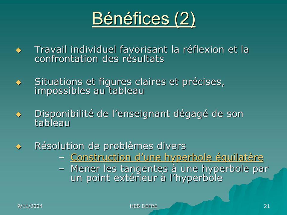 Bénéfices (2) Travail individuel favorisant la réflexion et la confrontation des résultats.