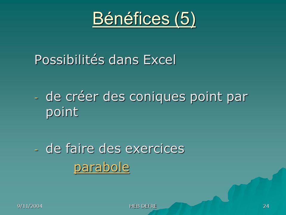 Bénéfices (5) Possibilités dans Excel