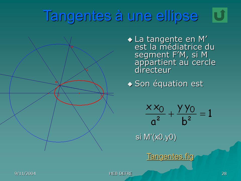 Tangentes à une ellipse