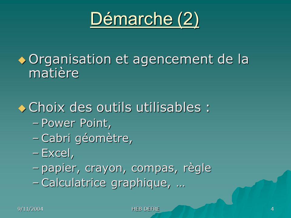 Démarche (2) Organisation et agencement de la matière