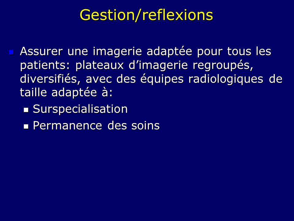 Gestion/reflexions
