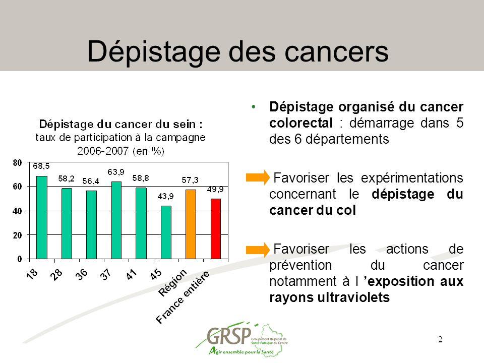 Dépistage des cancers Dépistage organisé du cancer colorectal : démarrage dans 5 des 6 départements.