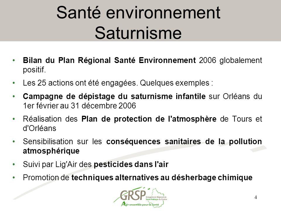 Santé environnement Saturnisme
