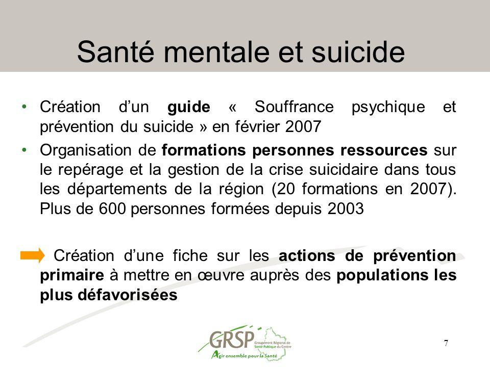 Santé mentale et suicide