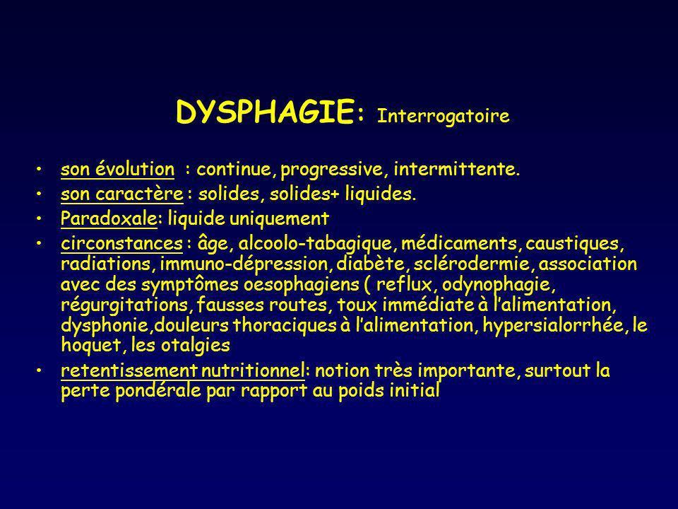DYSPHAGIE: Interrogatoire