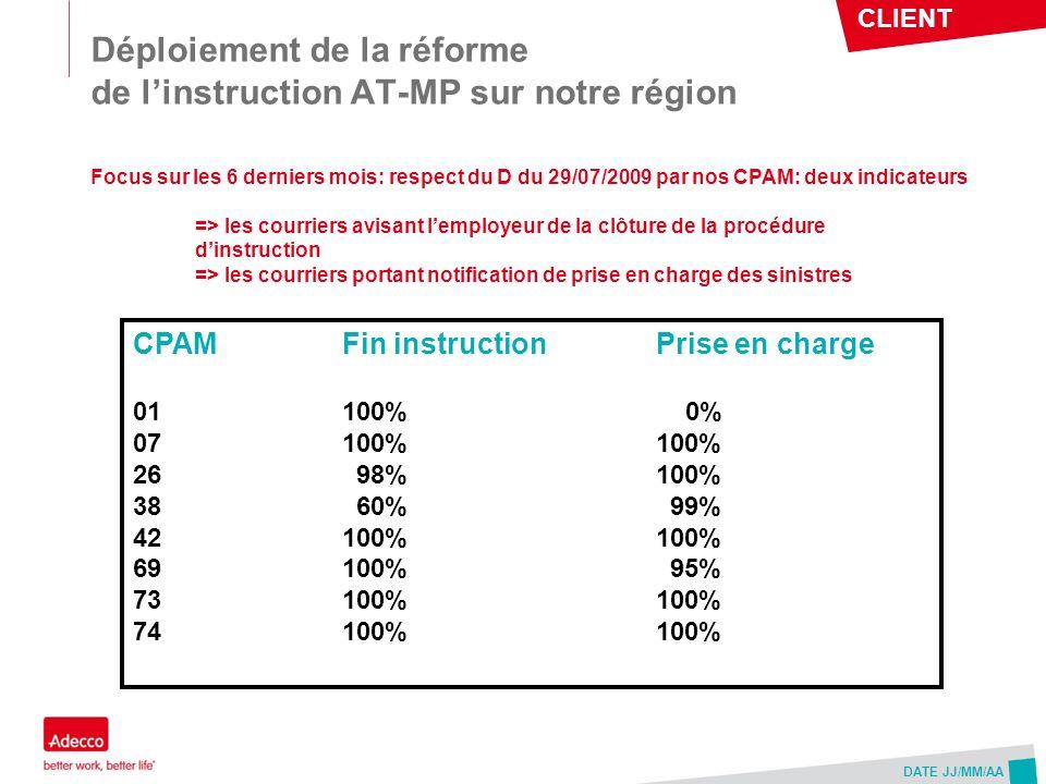 Déploiement de la réforme de l'instruction AT-MP sur notre région