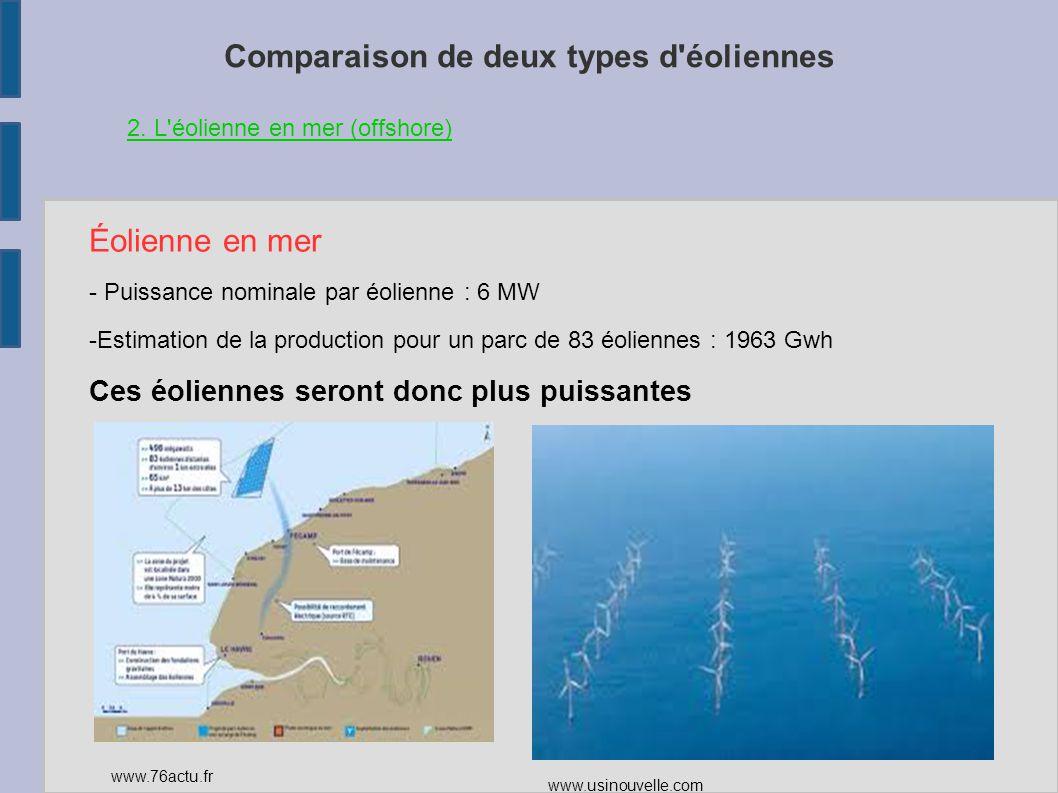 Comparaison de deux types d éoliennes