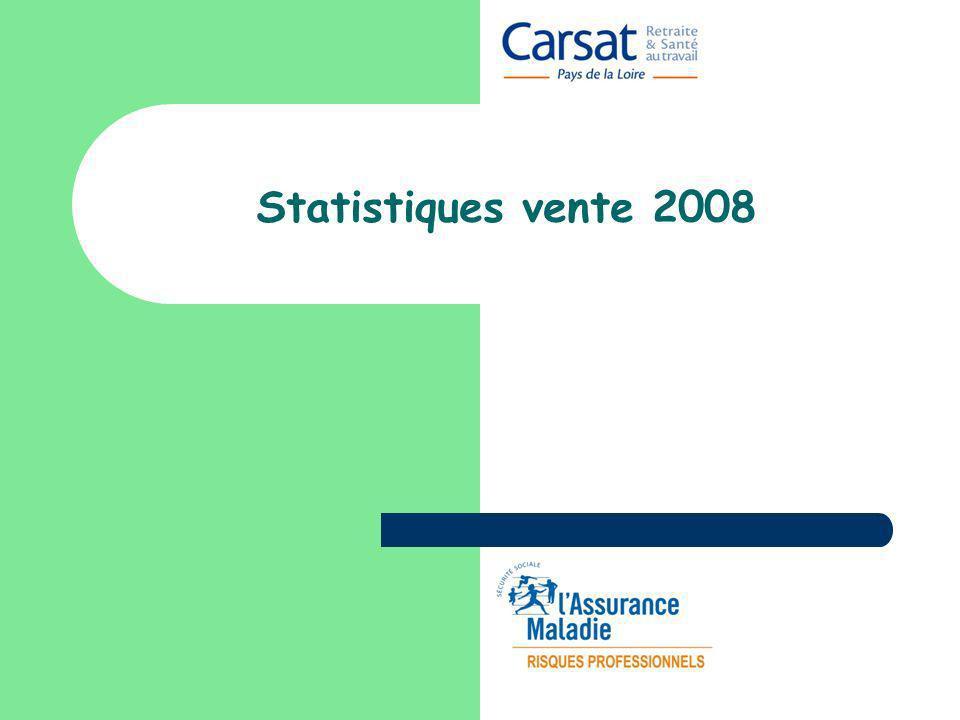 Statistiques vente 2008