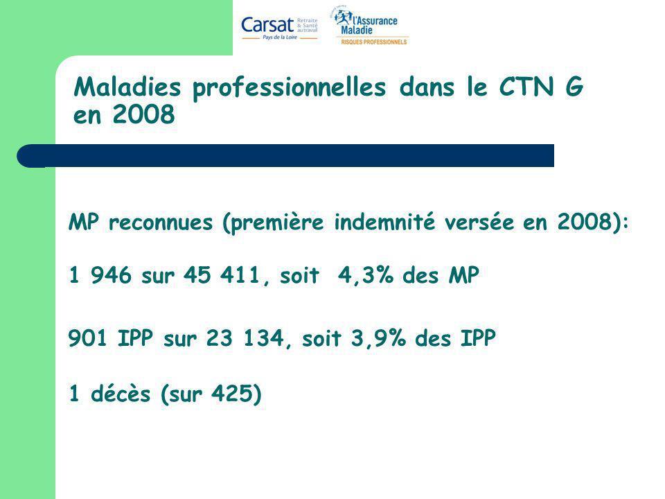 Maladies professionnelles dans le CTN G en 2008