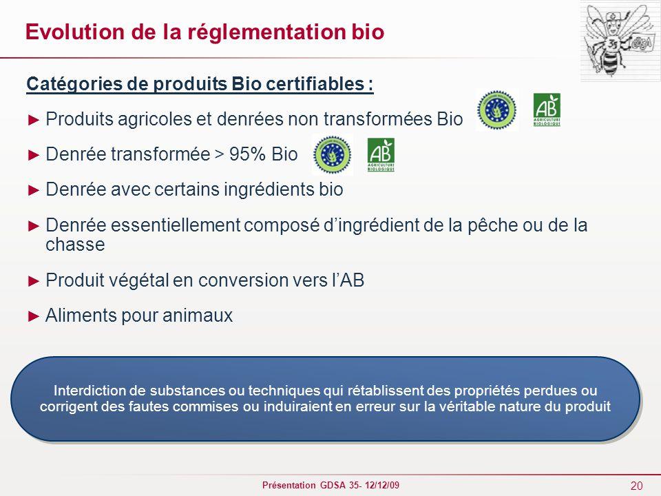 Evolution de la réglementation bio