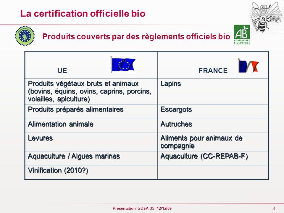 Produits couverts par des règlements officiels bio