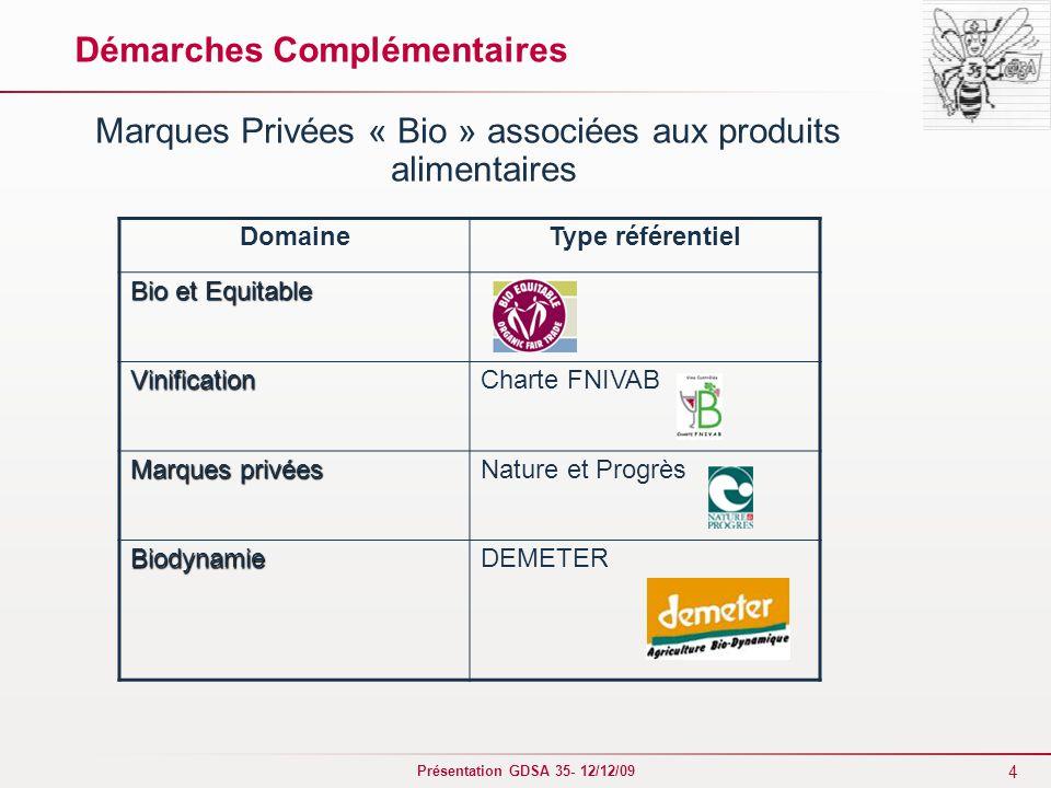 Marques Privées « Bio » associées aux produits alimentaires